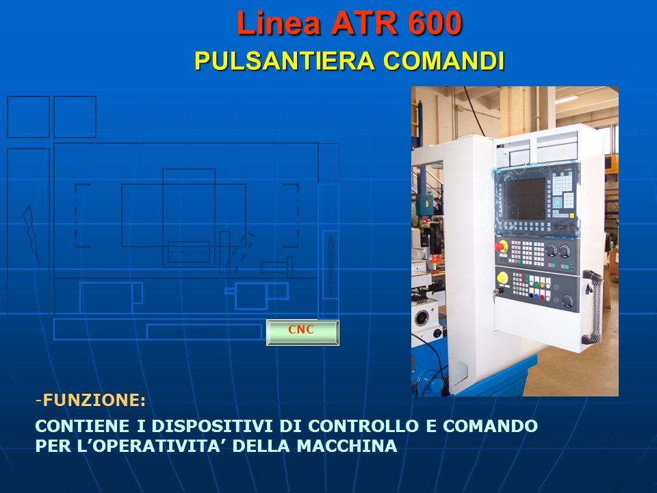Linea ATR 600 PULSANTIERA COMANDI CNC -FUNZIONE: CONTIENE I DISPOSITIVI DI CONTROLLO E COMANDO PER LOPERATIVITA DELLA MACCHINA