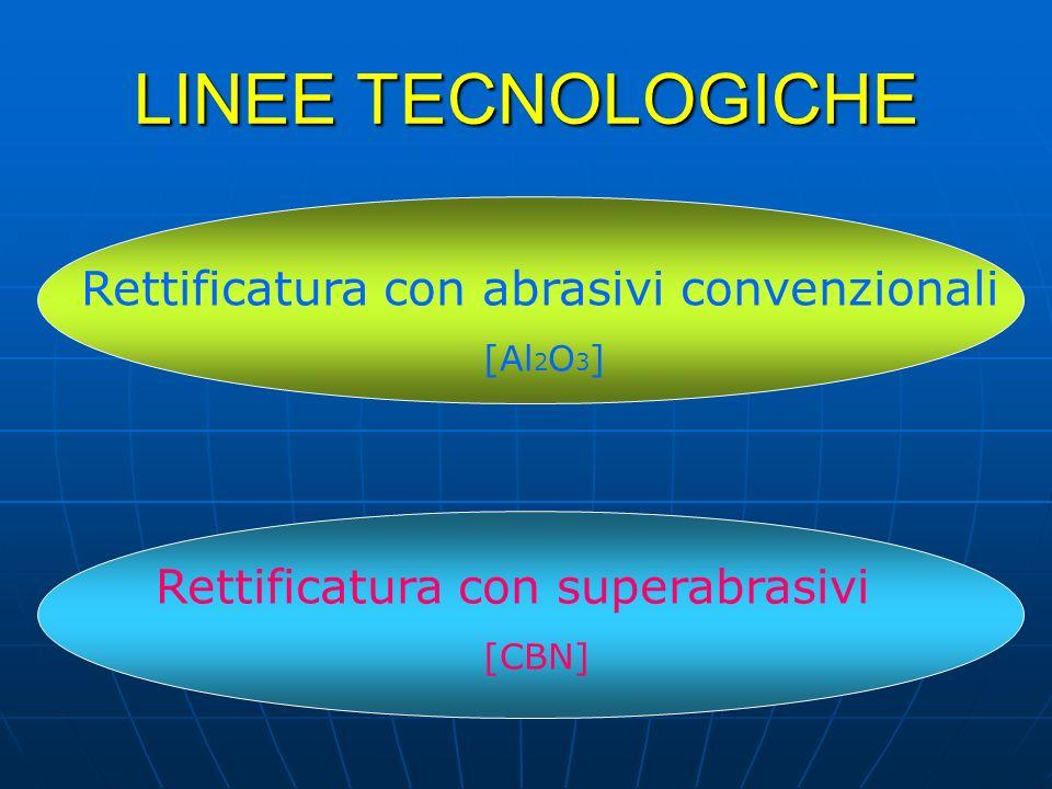 LINEE TECNOLOGICHE Rettificatura con abrasivi convenzionali [Al 2 O 3 ] Rettificatura con superabrasivi [CBN]