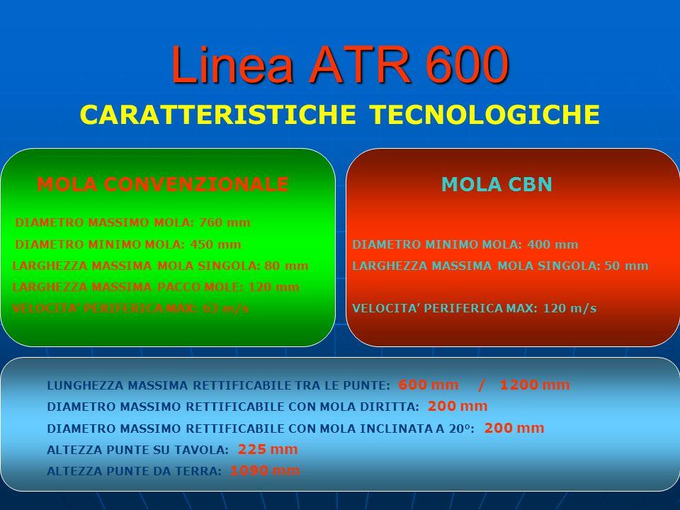 Linea ATR 600 CARATTERISTICHE TECNOLOGICHE MOLA CBN LARGHEZZA MASSIMA MOLA SINGOLA: 50 mm DIAMETRO MINIMO MOLA: 400 mm VELOCITA PERIFERICA MAX: 120 m/