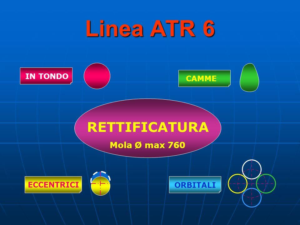 Linea ATR 6 IN TONDO CAMME ECCENTRICI ORBITALI RETTIFICATURA Mola Ø max 760