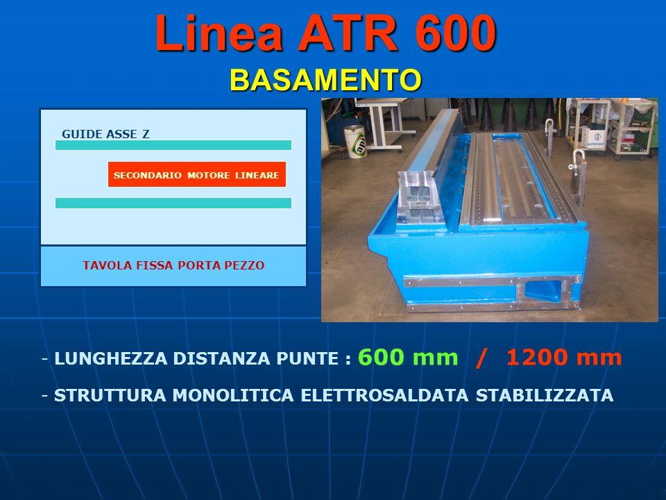 Linea ATR 600 BASAMENTO - LUNGHEZZA DISTANZA PUNTE : 600 mm / 1200 mm - STRUTTURA MONOLITICA ELETTROSALDATA STABILIZZATA GUIDE ASSE Z SECONDARIO MOTOR