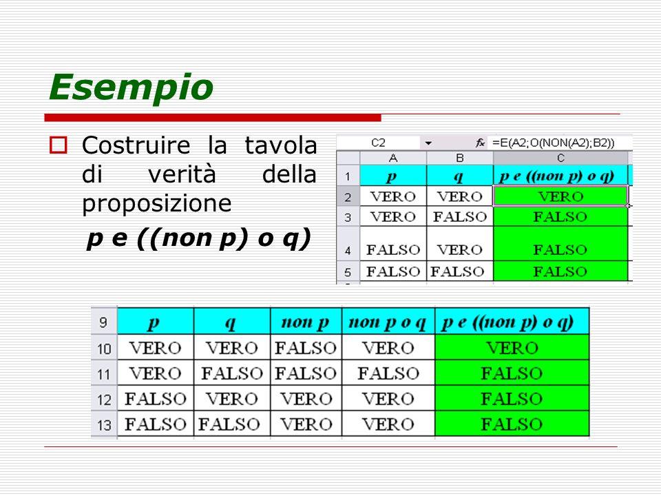 Esempio Costruire la tavola di verità della proposizione p e ((non p) o q)