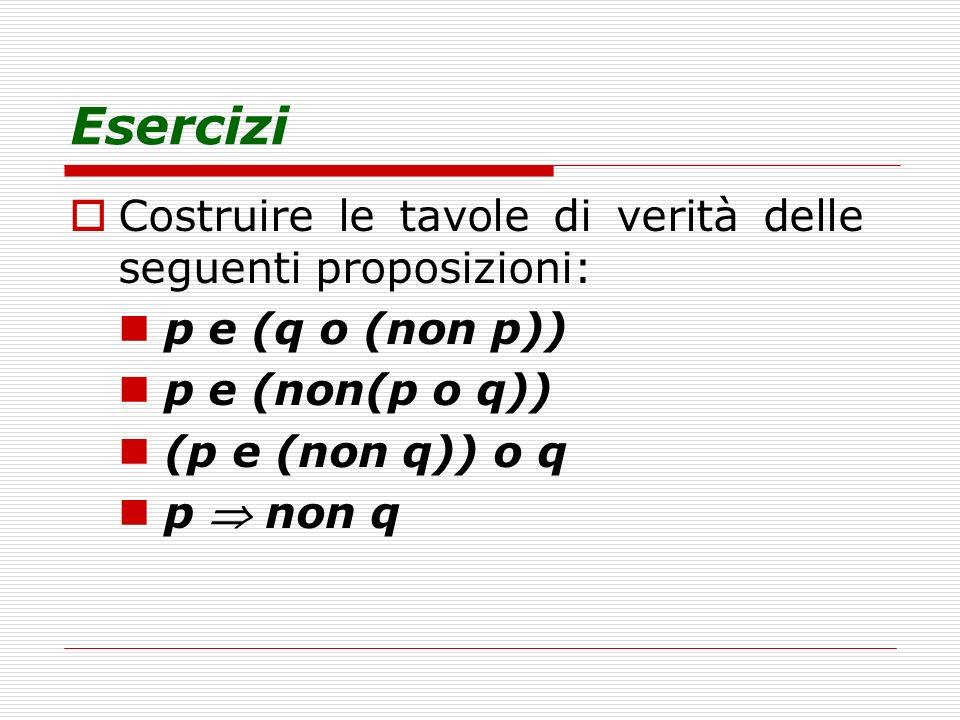 Esercizi Costruire le tavole di verità delle seguenti proposizioni: p e (q o (non p)) p e (non(p o q)) (p e (non q)) o q p non q