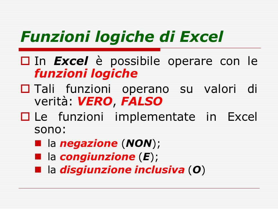 Funzioni logiche di Excel In Excel è possibile operare con le funzioni logiche Tali funzioni operano su valori di verità: VERO, FALSO Le funzioni impl