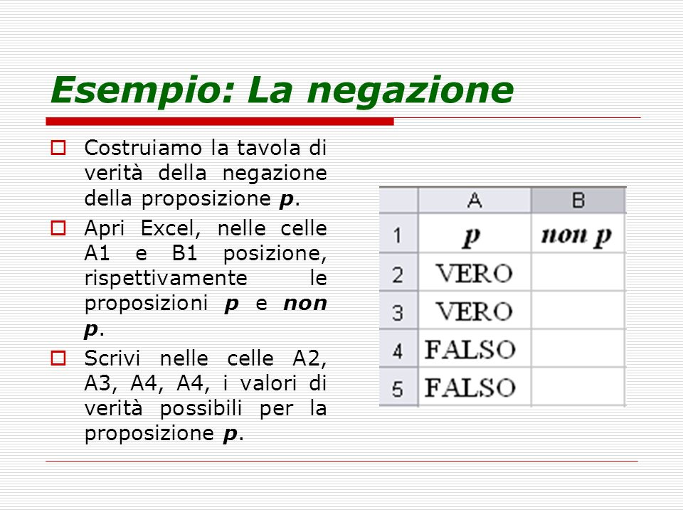 Esempio: La negazione Costruiamo la tavola di verità della negazione della proposizione p. Apri Excel, nelle celle A1 e B1 posizione, rispettivamente