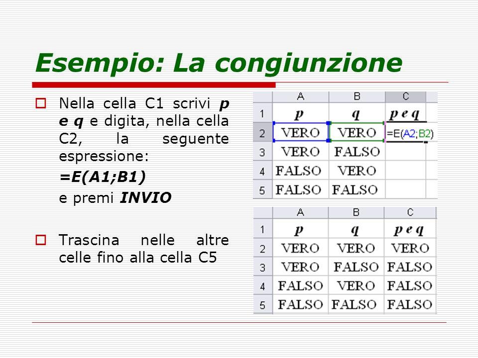 Esempio: La congiunzione Nella cella C1 scrivi p e q e digita, nella cella C2, la seguente espressione: =E(A1;B1) e premi INVIO Trascina nelle altre c