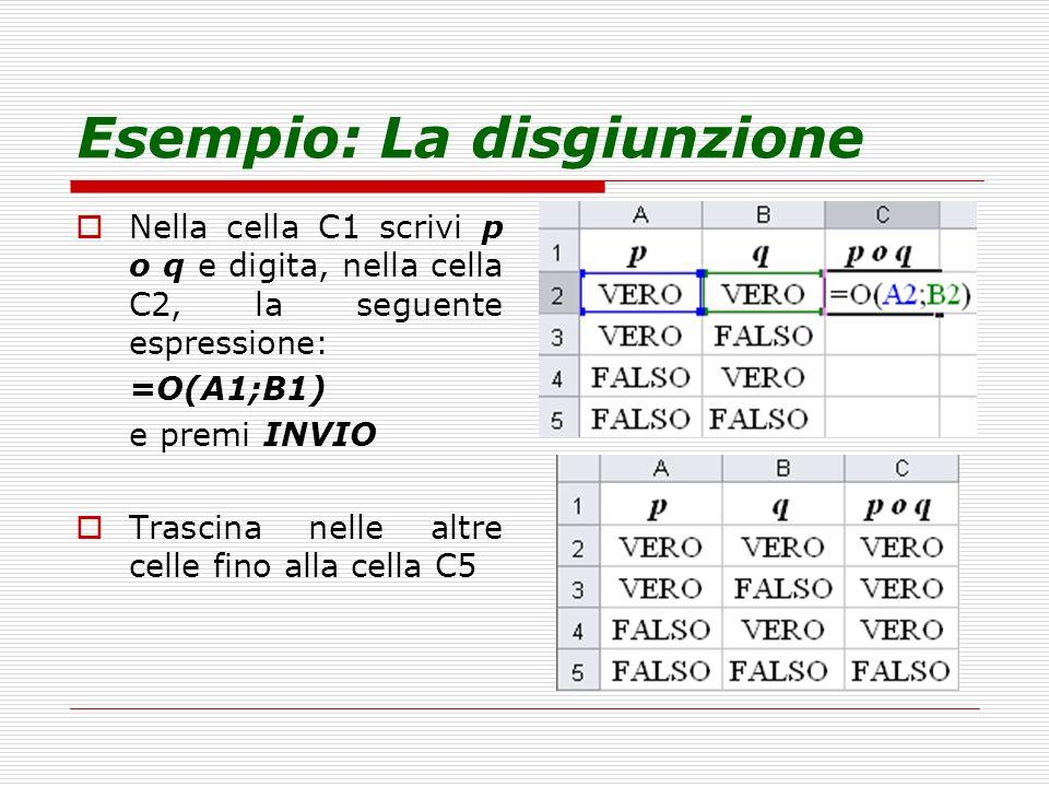 Esempio: La disgiunzione Nella cella C1 scrivi p o q e digita, nella cella C2, la seguente espressione: =O(A1;B1) e premi INVIO Trascina nelle altre c