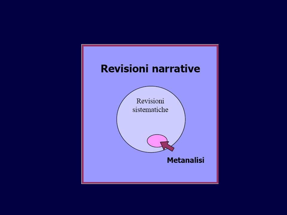 4. La rappresentazione dei risultati Un esempio di conclusioni su una meta-analisi continua