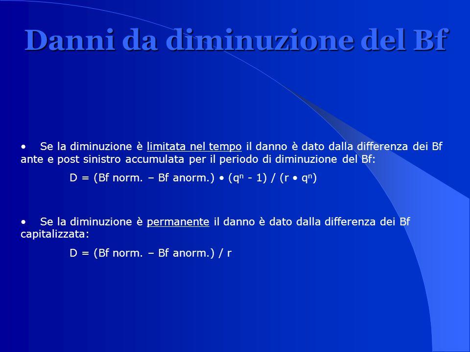 Danni da diminuzione del Bf Se la diminuzione è limitata nel tempo il danno è dato dalla differenza dei Bf ante e post sinistro accumulata per il periodo di diminuzione del Bf: D = (Bf norm.