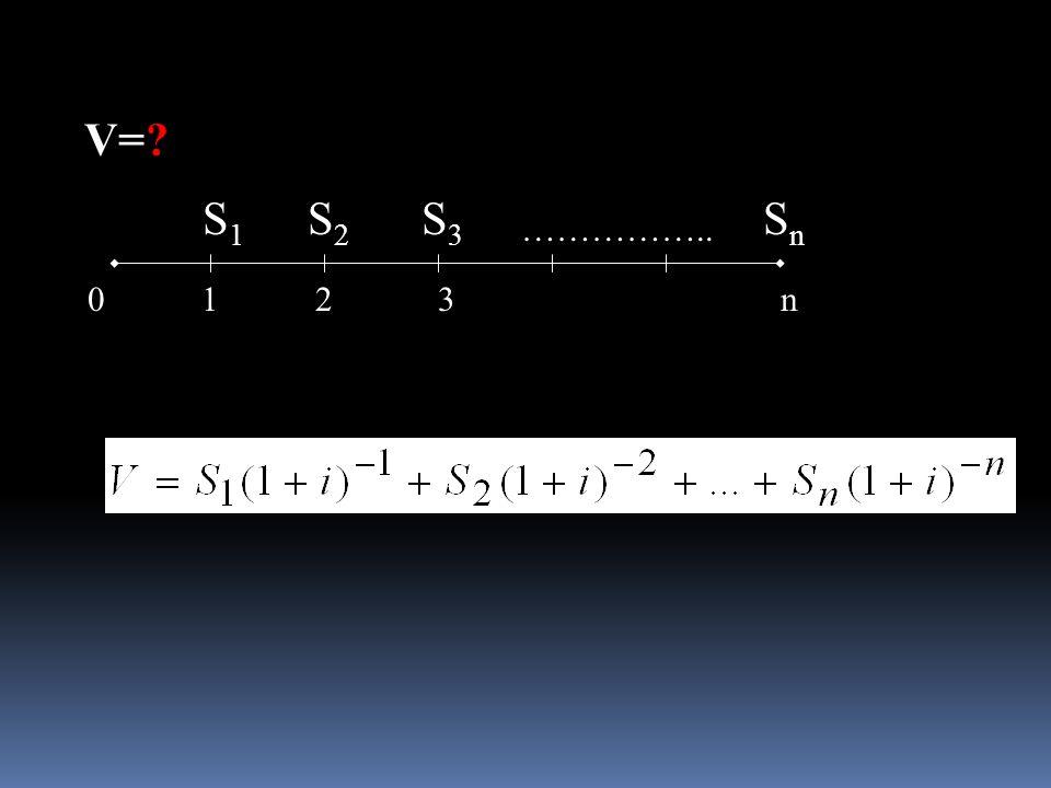 012 S1S1 S2S2 S3S3 3 …………….. SnSn n V=?