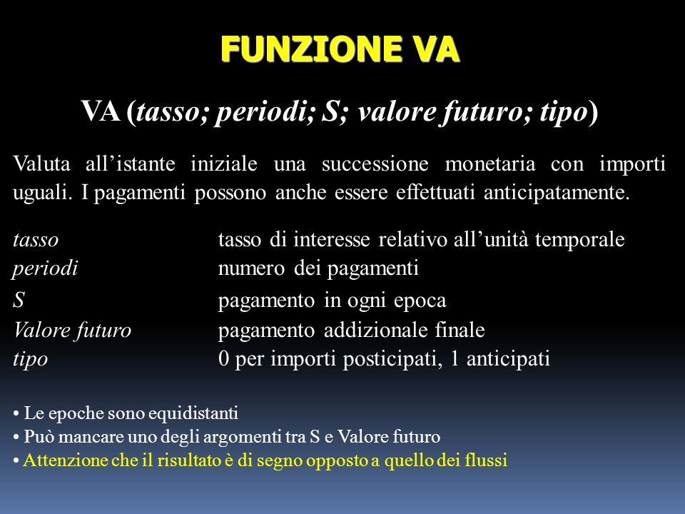 VA (tasso; periodi; S; valore futuro; tipo) Valuta allistante iniziale una successione monetaria con importi uguali. I pagamenti possono anche essere