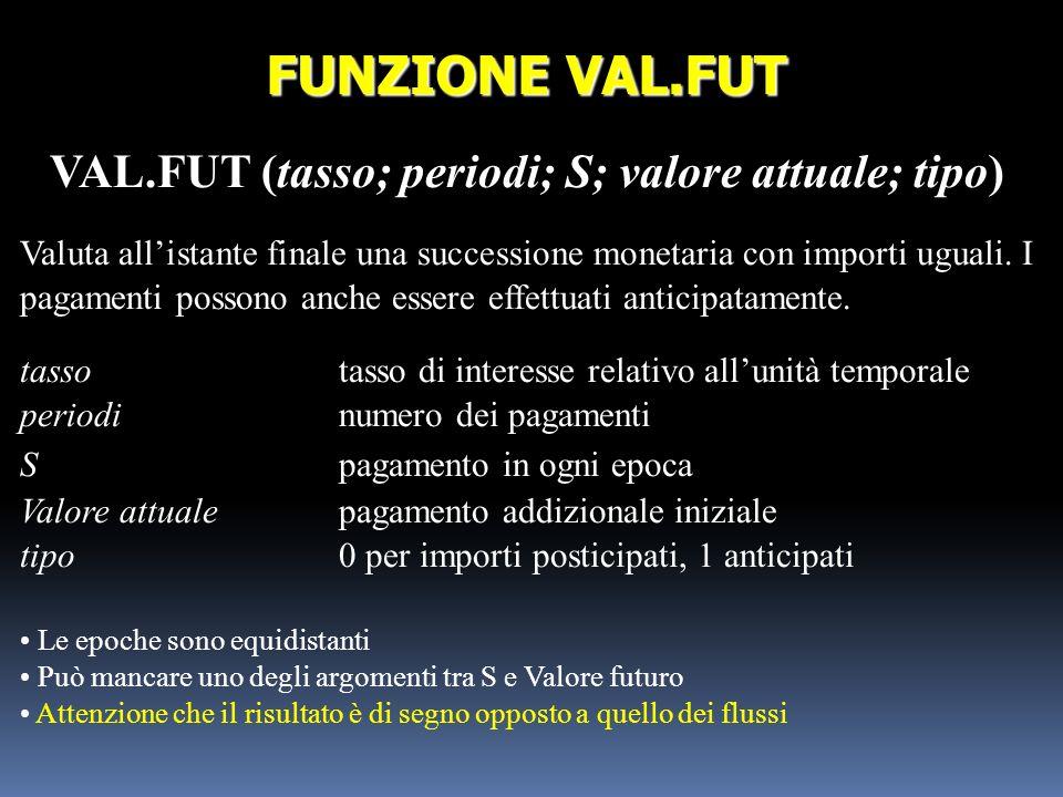 VAL.FUT (tasso; periodi; S; valore attuale; tipo) Valuta allistante finale una successione monetaria con importi uguali. I pagamenti possono anche ess