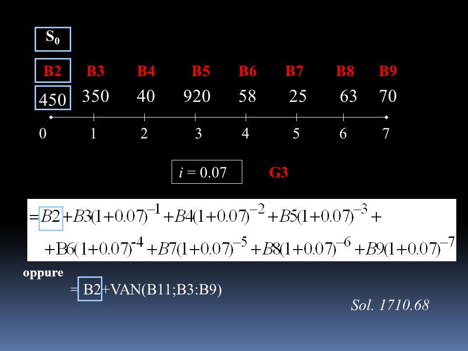 012 35040920 3645 582563 i = 0.07 7 70 B3B4B5B6B7B8B9 = B2+VAN(B11;B3:B9) 450 B2 Sol. 1710.68 oppure S0S0 G3