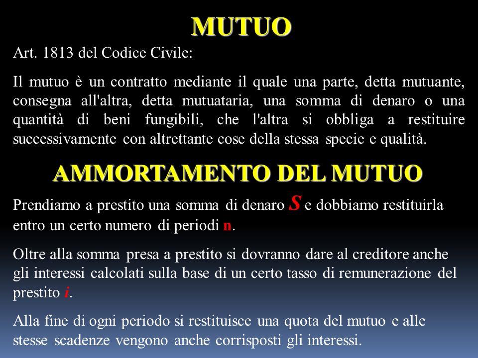 Art. 1813 del Codice Civile: Il mutuo è un contratto mediante il quale una parte, detta mutuante, consegna all'altra, detta mutuataria, una somma di d