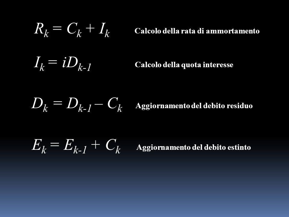 E k = E k-1 + C k Aggiornamento del debito estinto R k = C k + I k Calcolo della rata di ammortamento I k = iD k-1 Calcolo della quota interesse D k =