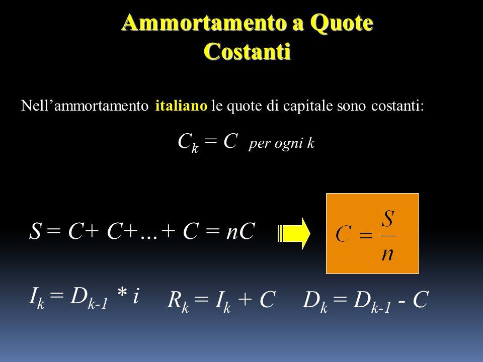 Nellammortamento italiano le quote di capitale sono costanti: C k = C per ogni k S = C+ C+…+ C = nC Ammortamento a Quote Costanti I k = D k-1 * i R k