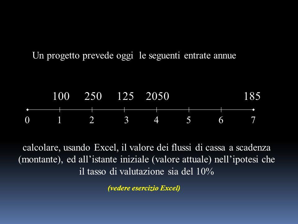 012 100250125 3645 2050185 Un progetto prevede oggi le seguenti entrate annue calcolare, usando Excel, il valore dei flussi di cassa a scadenza (monta