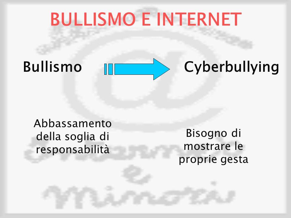 BULLISMO E INTERNET BullismoCyberbullying Abbassamento della soglia di responsabilità Bisogno di mostrare le proprie gesta