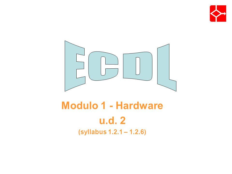 Modulo 1 - Hardware u.d. 2 (syllabus 1.2.1 – 1.2.6)