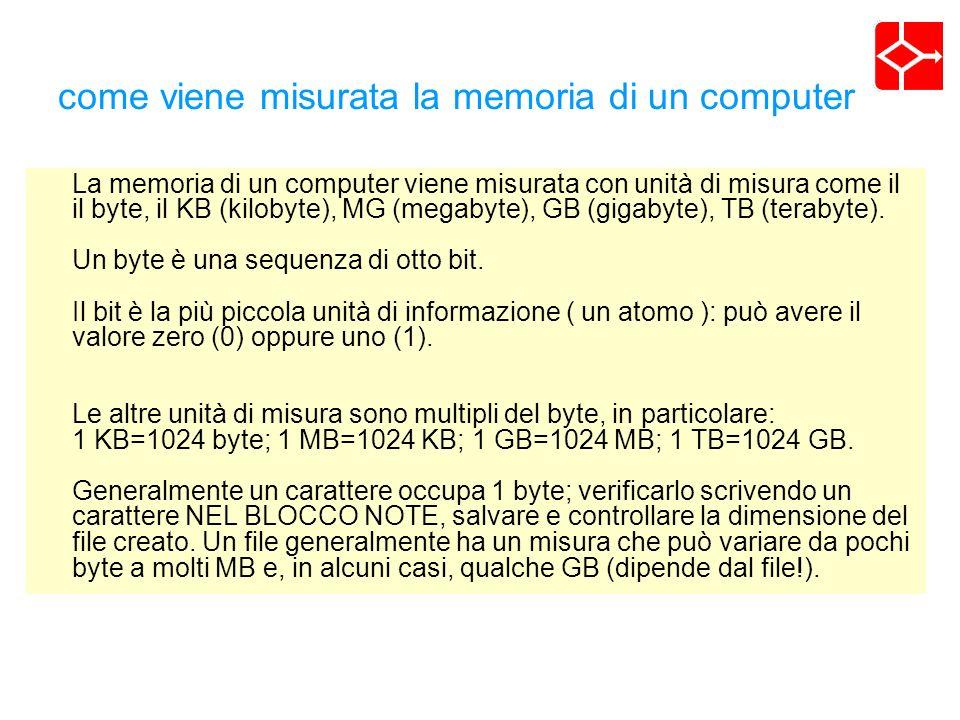 come viene misurata la memoria di un computer La memoria di un computer viene misurata con unità di misura come il il byte, il KB (kilobyte), MG (megabyte), GB (gigabyte), TB (terabyte).