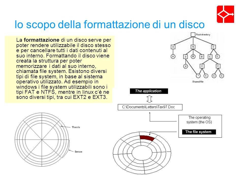 lo scopo della formattazione di un disco La formattazione di un disco serve per poter rendere utilizzabile il disco stesso e per cancellare tutti i dati contenuti al suo interno.