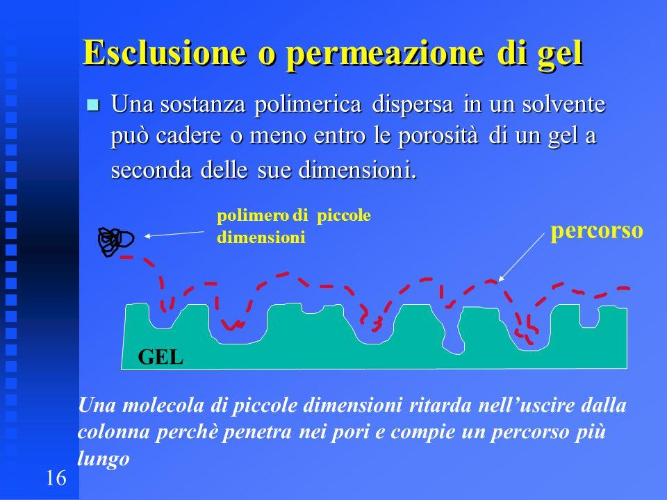 16 Esclusione o permeazione di gel n Una sostanza polimerica dispersa in un solvente può cadere o meno entro le porosità di un gel a seconda delle sue