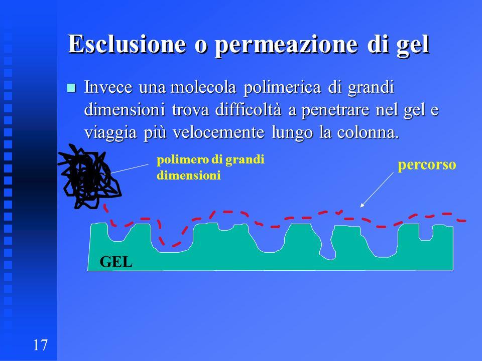 17 Esclusione o permeazione di gel n Invece una molecola polimerica di grandi dimensioni trova difficoltà a penetrare nel gel e viaggia più velocement