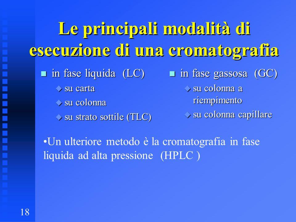 18 Le principali modalità di esecuzione di una cromatografia n in fase liquida (LC) u su carta u su colonna u su strato sottile (TLC) n in fase gassos
