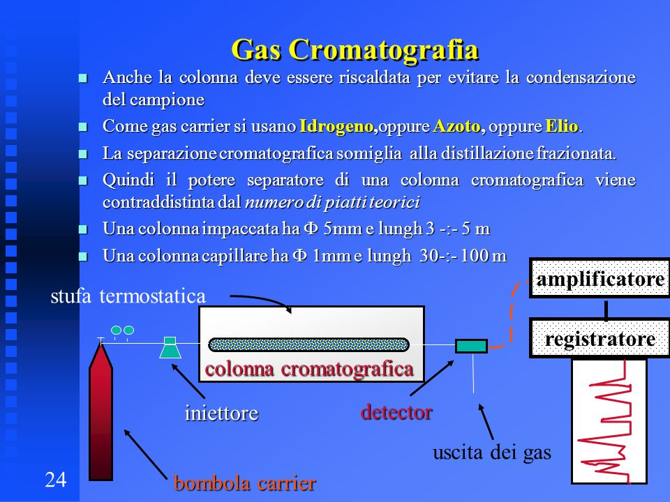 24 Gas Cromatografia n Anche la colonna deve essere riscaldata per evitare la condensazione del campione n Come gas carrier si usano Idrogeno,oppure A