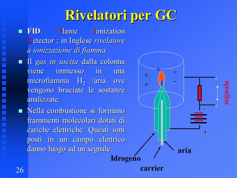 26 Rivelatori per GC n FID: Flame Ionization Detector ; in Inglese rivelatore a ionizzazione di fiamma. n Il gas in uscita dalla colonna viene immesso