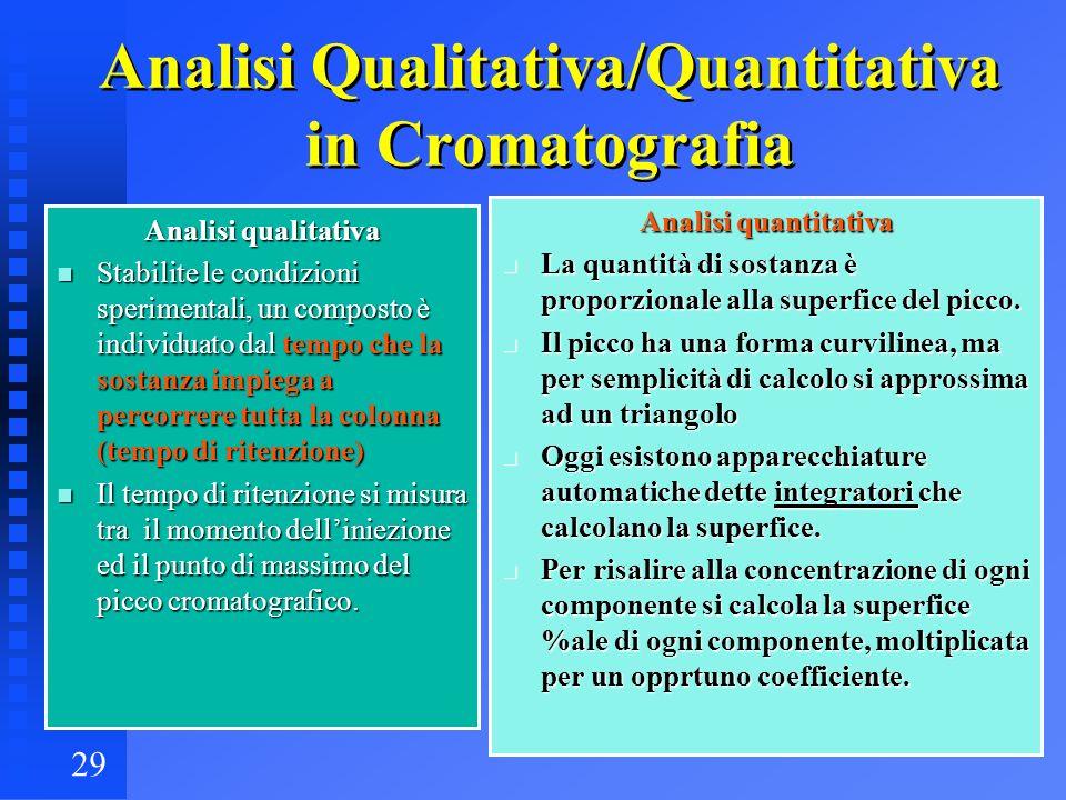 29 Analisi Qualitativa/Quantitativa in Cromatografia Analisi qualitativa n Stabilite le condizioni sperimentali, un composto è individuato dal tempo c