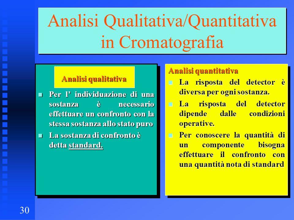 30 Analisi Qualitativa/Quantitativa in Cromatografia n Per l individuazione di una sostanza è necessario effettuare un confronto con la stessa sostanz