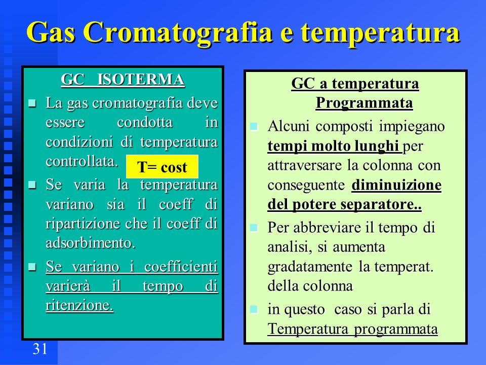 31 GC ISOTERMA n La gas cromatografia deve essere condotta in condizioni di temperatura controllata. n Se varia la temperatura variano sia il coeff di