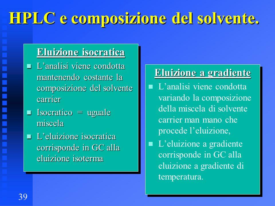 39 HPLC e composizione del solvente. Eluizione isocratica n Lanalisi viene condotta mantenendo costante la composizione del solvente carrier n Isocrat