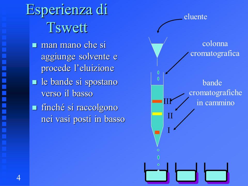 4 Esperienza di Tswett n man mano che si aggiunge solvente e procede leluizione n le bande si spostano verso il basso n finché si raccolgono nei vasi