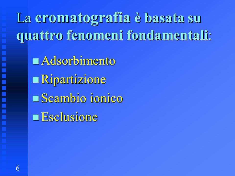 6 La cromatografia è basata su quattro fenomeni fondamentali: n Adsorbimento n Ripartizione n Scambio ionico n Esclusione