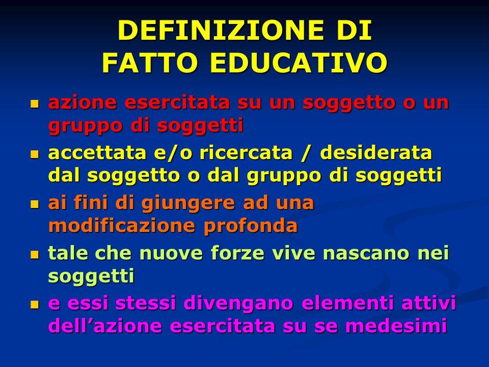 DEFINIZIONE DI FATTO EDUCATIVO azione esercitata su un soggetto o un gruppo di soggetti azione esercitata su un soggetto o un gruppo di soggetti accet