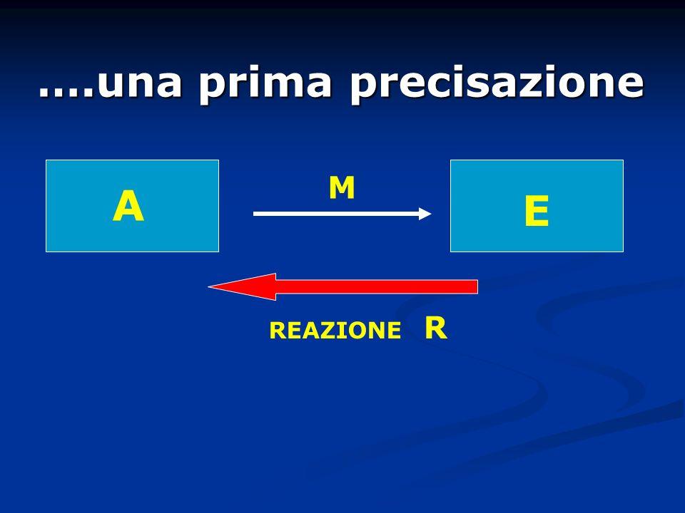 ….una prima precisazione A M E REAZIONE R