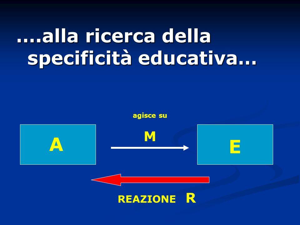 ….alla ricerca della specificità educativa… A agisce su M E REAZIONE R
