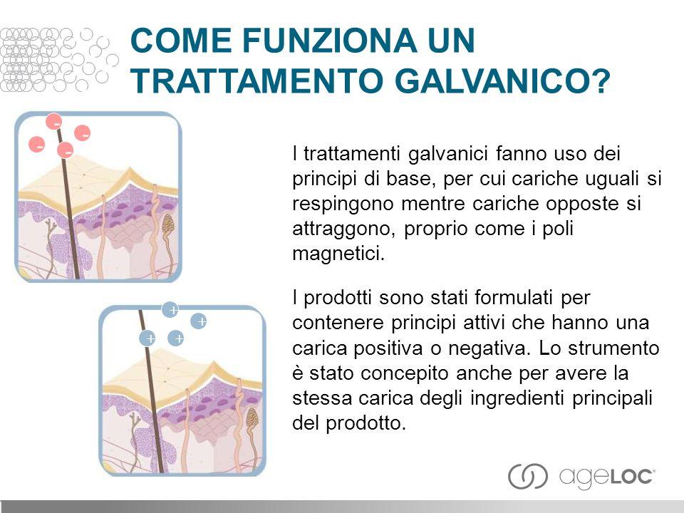 I trattamenti galvanici fanno uso dei principi di base, per cui cariche uguali si respingono mentre cariche opposte si attraggono, proprio come i poli magnetici.