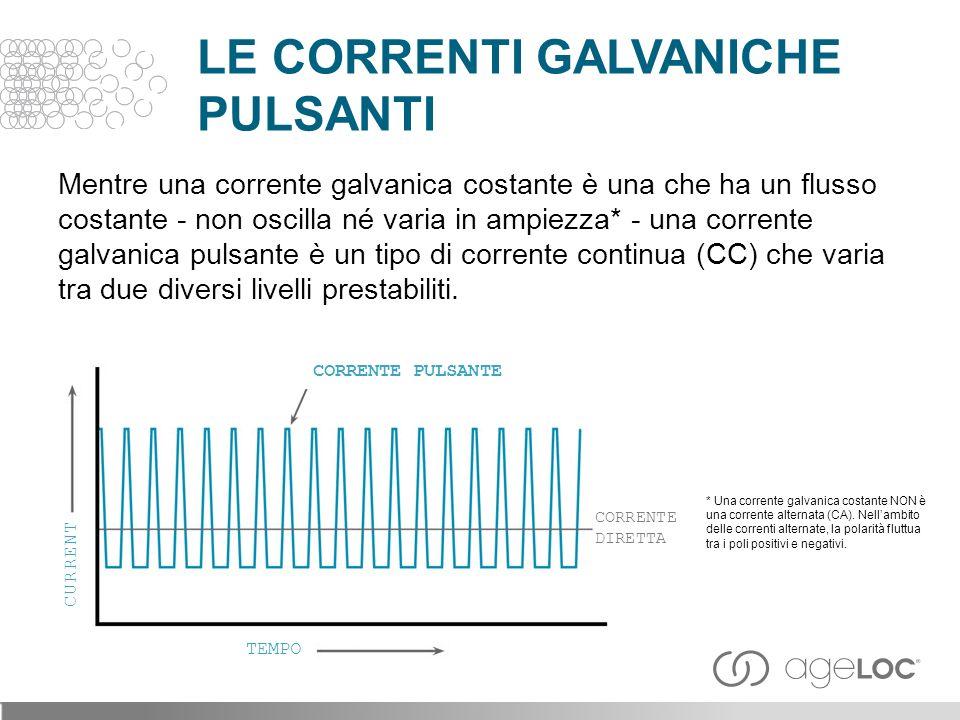 Mentre una corrente galvanica costante è una che ha un flusso costante - non oscilla né varia in ampiezza* - una corrente galvanica pulsante è un tipo di corrente continua (CC) che varia tra due diversi livelli prestabiliti.