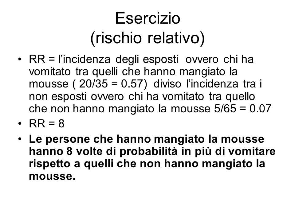 Esercizio (rischio relativo) RR = lincidenza degli esposti ovvero chi ha vomitato tra quelli che hanno mangiato la mousse ( 20/35 = 0.57) diviso linci