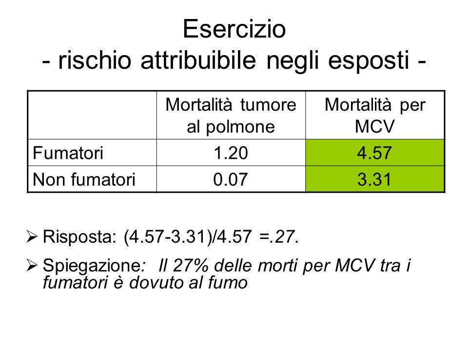 Esercizio - rischio attribuibile negli esposti - Risposta: (4.57-3.31)/4.57 =.27. Spiegazione: Il 27% delle morti per MCV tra i fumatori è dovuto al f