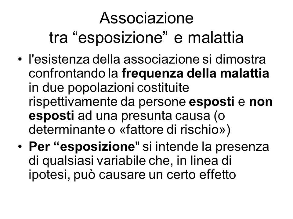 Associazione tra esposizione e malattia l'esistenza della associazione si dimostra confrontando la frequenza della malattia in due popolazioni costitu
