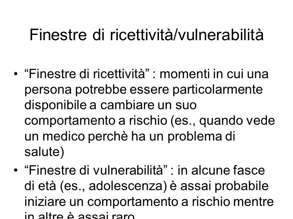 Finestre di ricettività/vulnerabilità Finestre di ricettività : momenti in cui una persona potrebbe essere particolarmente disponibile a cambiare un s