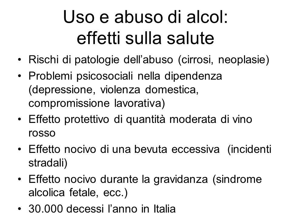 Uso e abuso di alcol: effetti sulla salute Rischi di patologie dellabuso (cirrosi, neoplasie) Problemi psicosociali nella dipendenza (depressione, vio