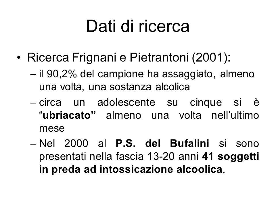 Dati di ricerca Ricerca Frignani e Pietrantoni (2001): –il 90,2% del campione ha assaggiato, almeno una volta, una sostanza alcolica –circa un adolesc