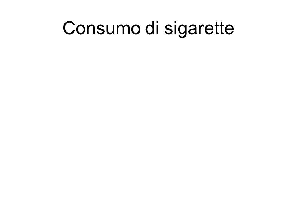 Consumo di sigarette