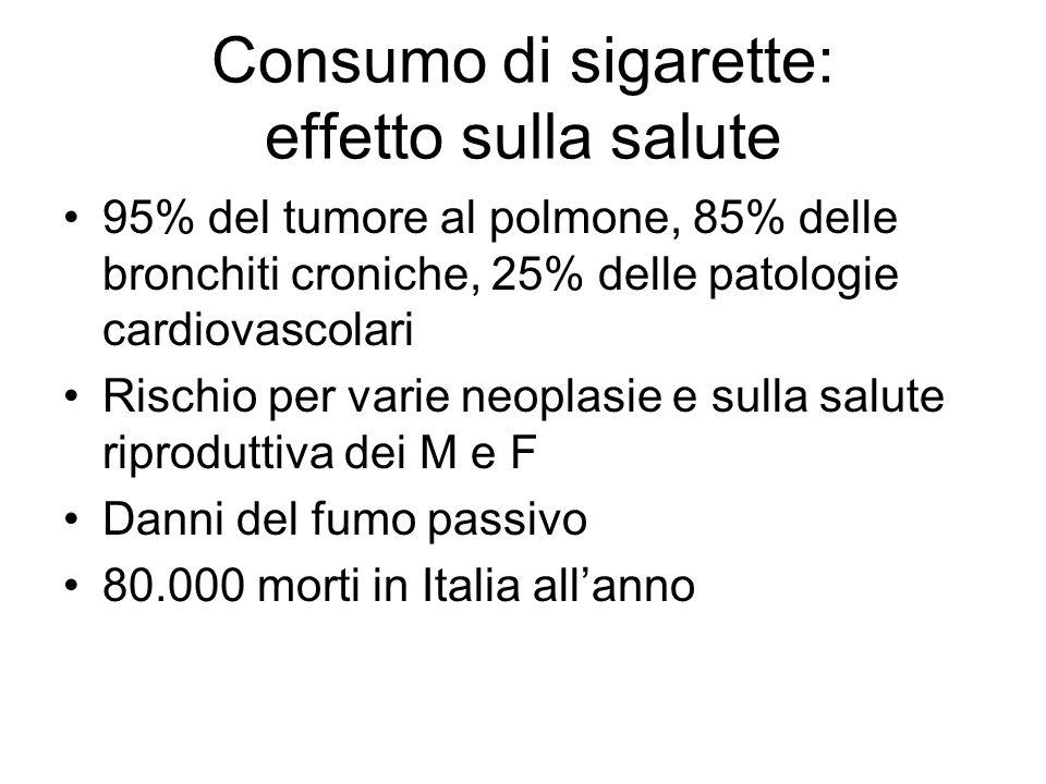 Consumo di sigarette: effetto sulla salute 95% del tumore al polmone, 85% delle bronchiti croniche, 25% delle patologie cardiovascolari Rischio per va