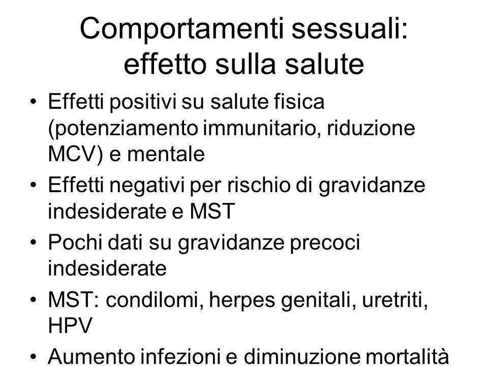 Comportamenti sessuali: effetto sulla salute Effetti positivi su salute fisica (potenziamento immunitario, riduzione MCV) e mentale Effetti negativi p